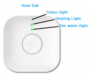 lights on heat link