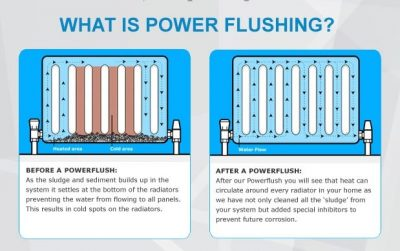boiler power flush